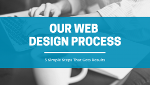 Our Web Design Process - Click Results - Blog - Featured Image